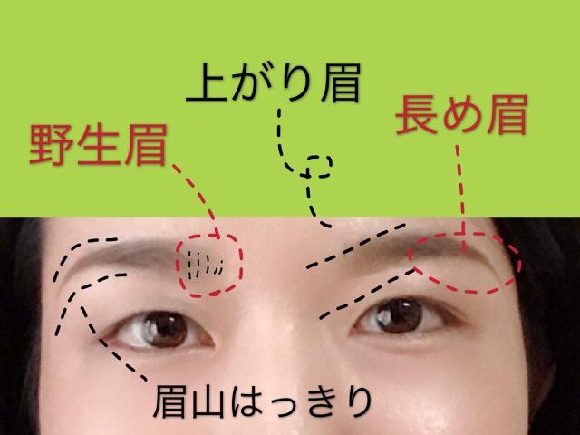 「中国メイク」美人のポイントは眉にあり