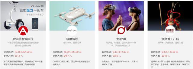 中国のクラウドファンディングプラットフォーム