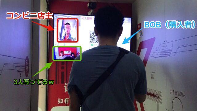 中国・西安の無人コンビニ【顔認証決済】